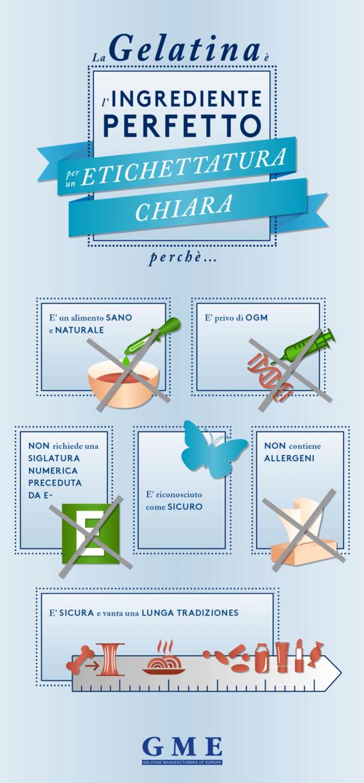 La gelatina è l'ingrediente perfetto per un'etichettatura chiara perchè: