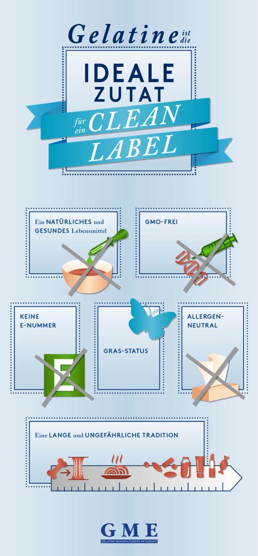 Gelatine ist die ideale Zutat für ein Clean Label: