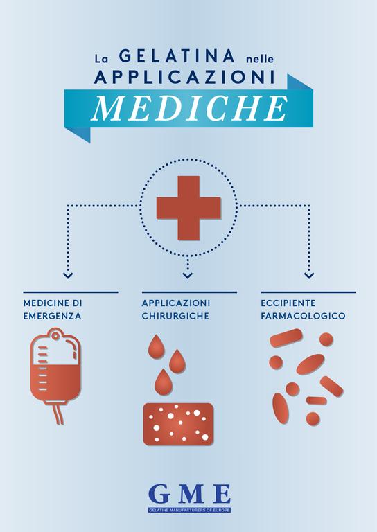 La gelatina nel settore medico e farmaceutico